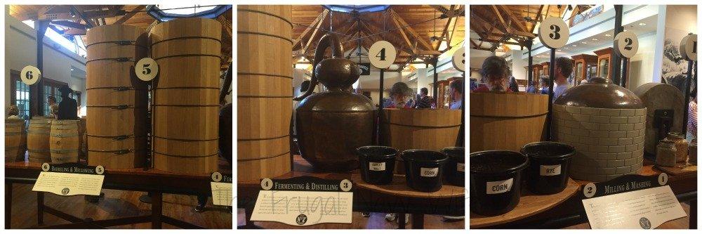 Jack Daniel's Distillery Tour – Lynchburg, Tennessee 1-6