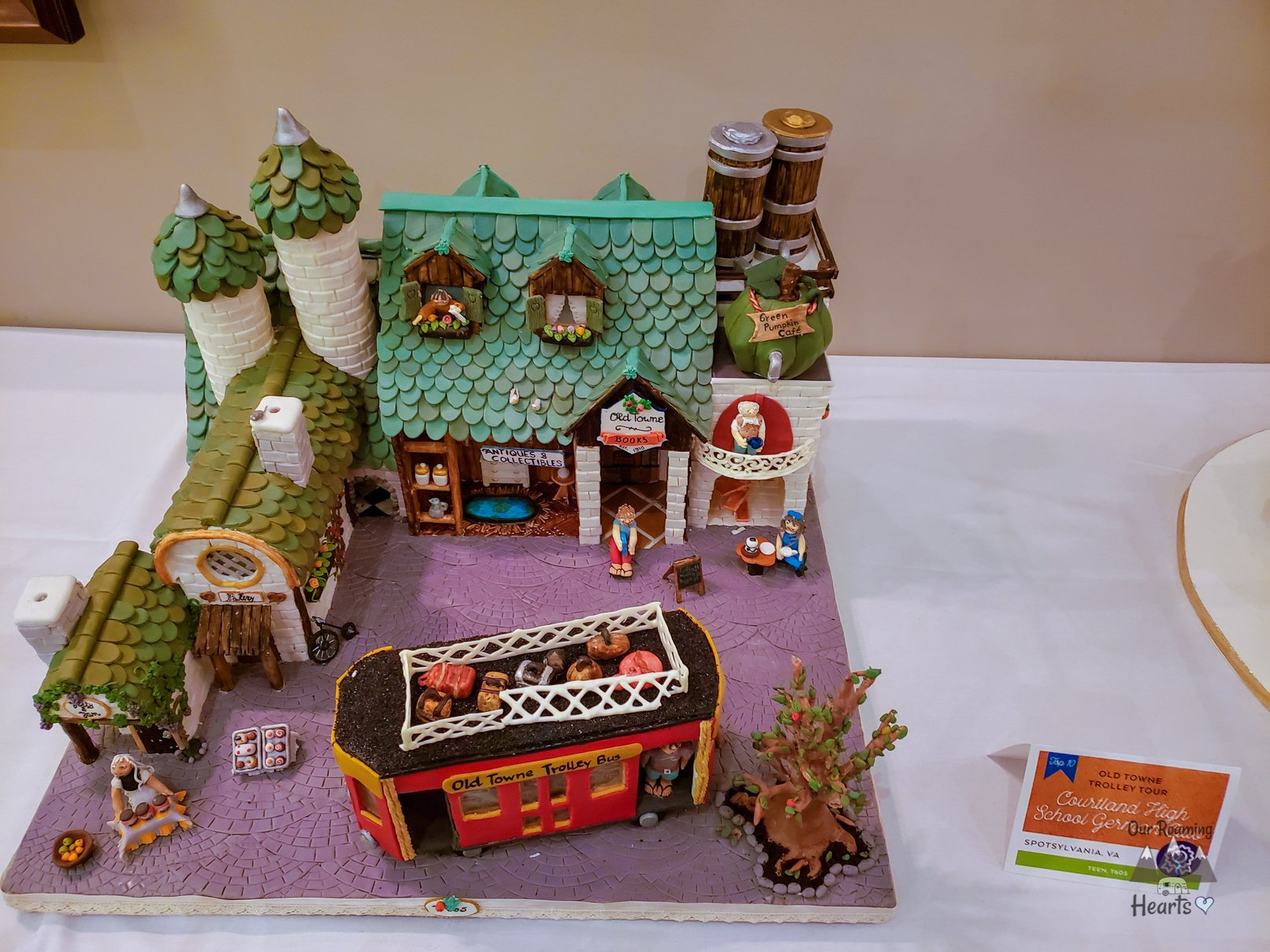 Asheville Christmas - Gingerbread Competition